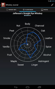 android whisky apps
